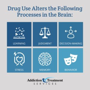 Drug Use Alters Some Processes In The Brain - Addiction Treatment Services