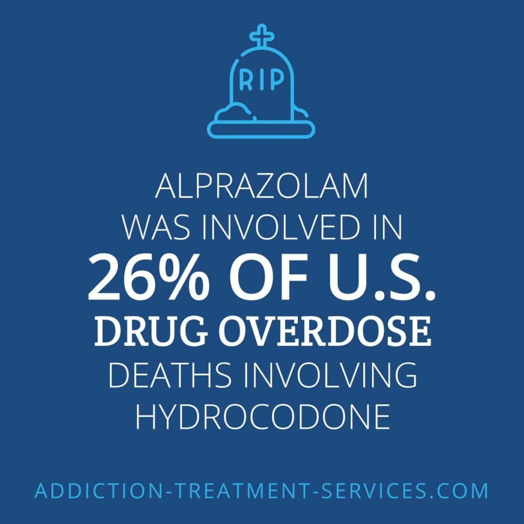 Percentage of Drug Overdoses Involving Hydrocodone Statistic Infographic